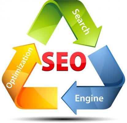 SEO Service Provider Company in Delhi, India- Intellivisiontechnologies